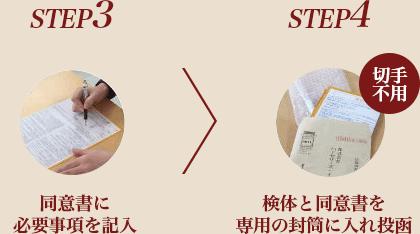 STEP3 同意書に必要事項を記入>STEP4 検体と同意書を専用の封筒に入れ投函